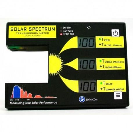 Medidor de la transmisión solar en Ada distribuciones