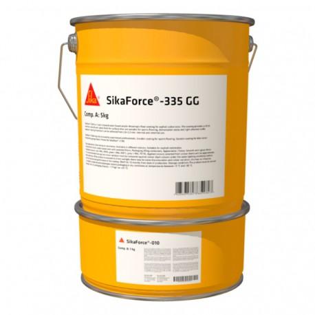 Poliuretano Encastrado Barandillas Vidrio SikaForce® 335 GG | Ada Distribuciones Técnicas, S.L.