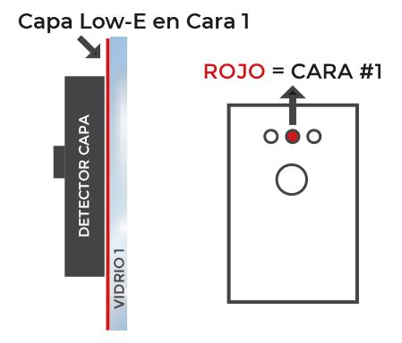 Detector en contacto directo con la capa Low-E (Cara 1 del vidrio)