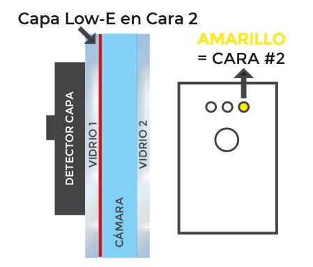 Detección Capa Low-E en la Cara 2 del Vidrio Monolítico o Doble Acristalamiento