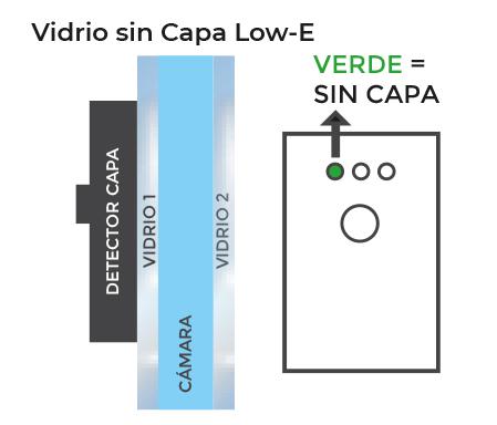 Medidor no detecta ninguna capa bajo emisivo en en ninguna de las dos caras del panel de vidrio