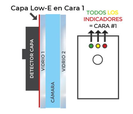Detector capa bajo emisivo en doble acristalamiento cara 1. AE1601