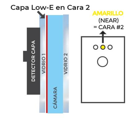 Detector capa bajo emisivo en doble acristalamiento cara 2. AE1601