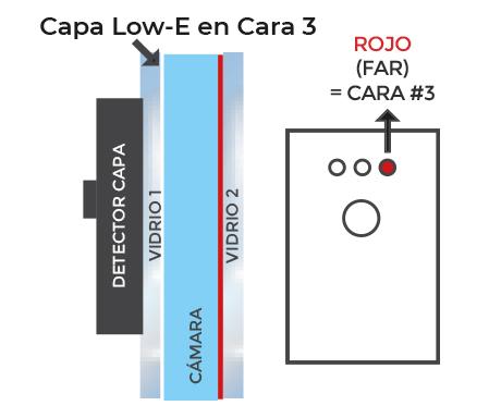 Detector capa bajo emisivo para doble acristalamiento en cara 3. AE1601