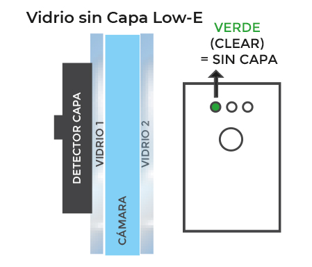 Doble acristalamiento sin vidrios bajo emisivos, ninguna capa Low-E. AE1601