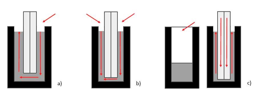 Elección del método de vertido del poliuretano SIkaForce 335 GG para el encastrado de barandillas de vidrio de fijación oculta